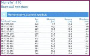 Таблица размеров Аллерган
